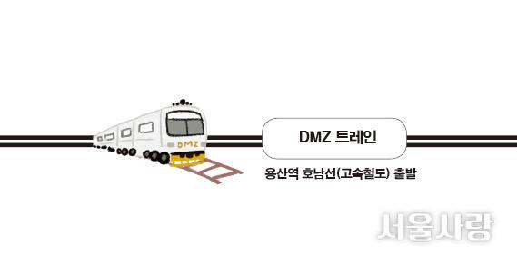 DMZ 트레인 일러스트